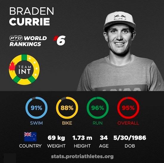 Braden 191