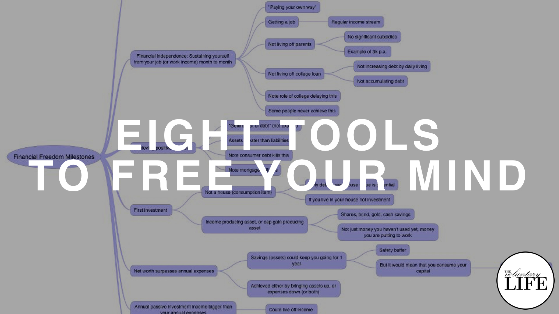 120 Eight Tools That Will Free Your Mind