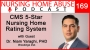 Artwork for 169 - CMS 5-Star Nursing Home Rating System