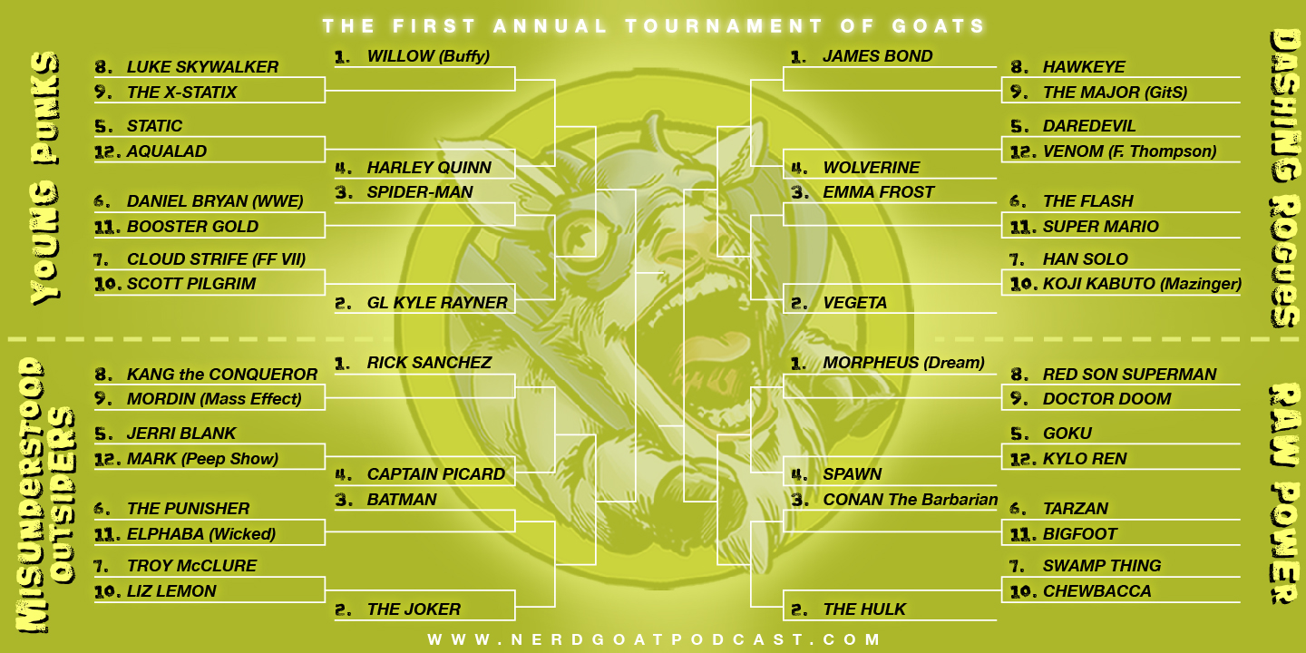 Nerd GOAT Podcast Tournament Bracket 2018