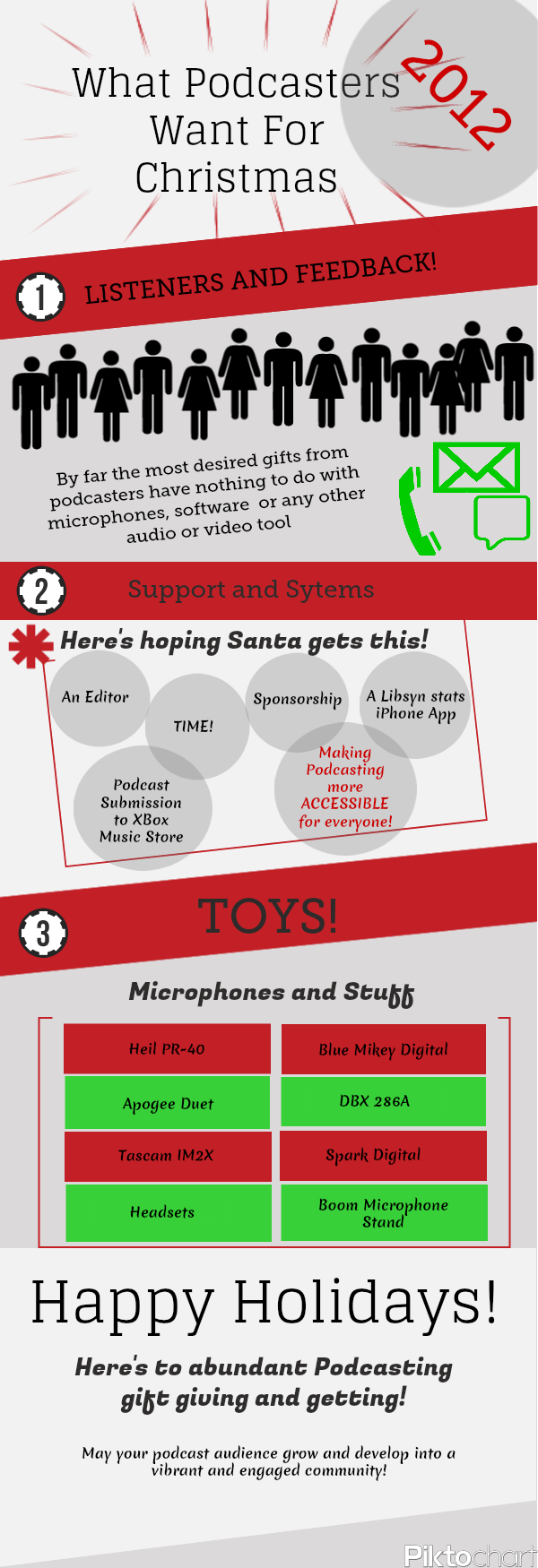 What podcasters want most for christmas 2012