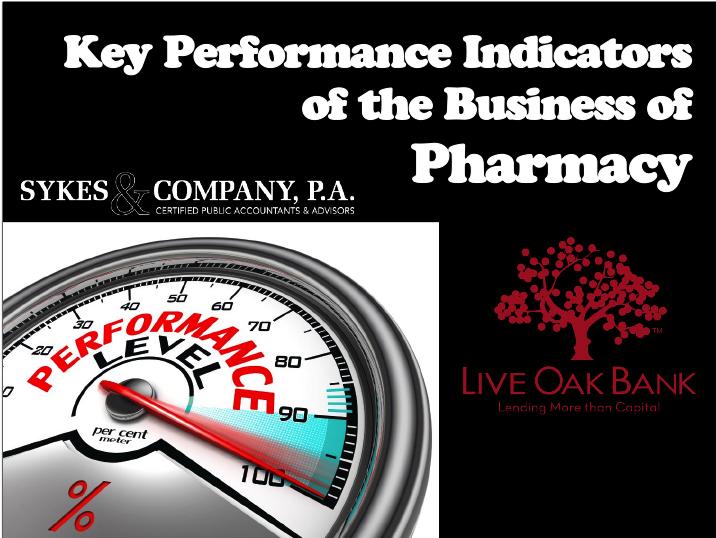 The Key Performance Indicators of Pharmacy Business - Pharmacy Podcast Episode 311