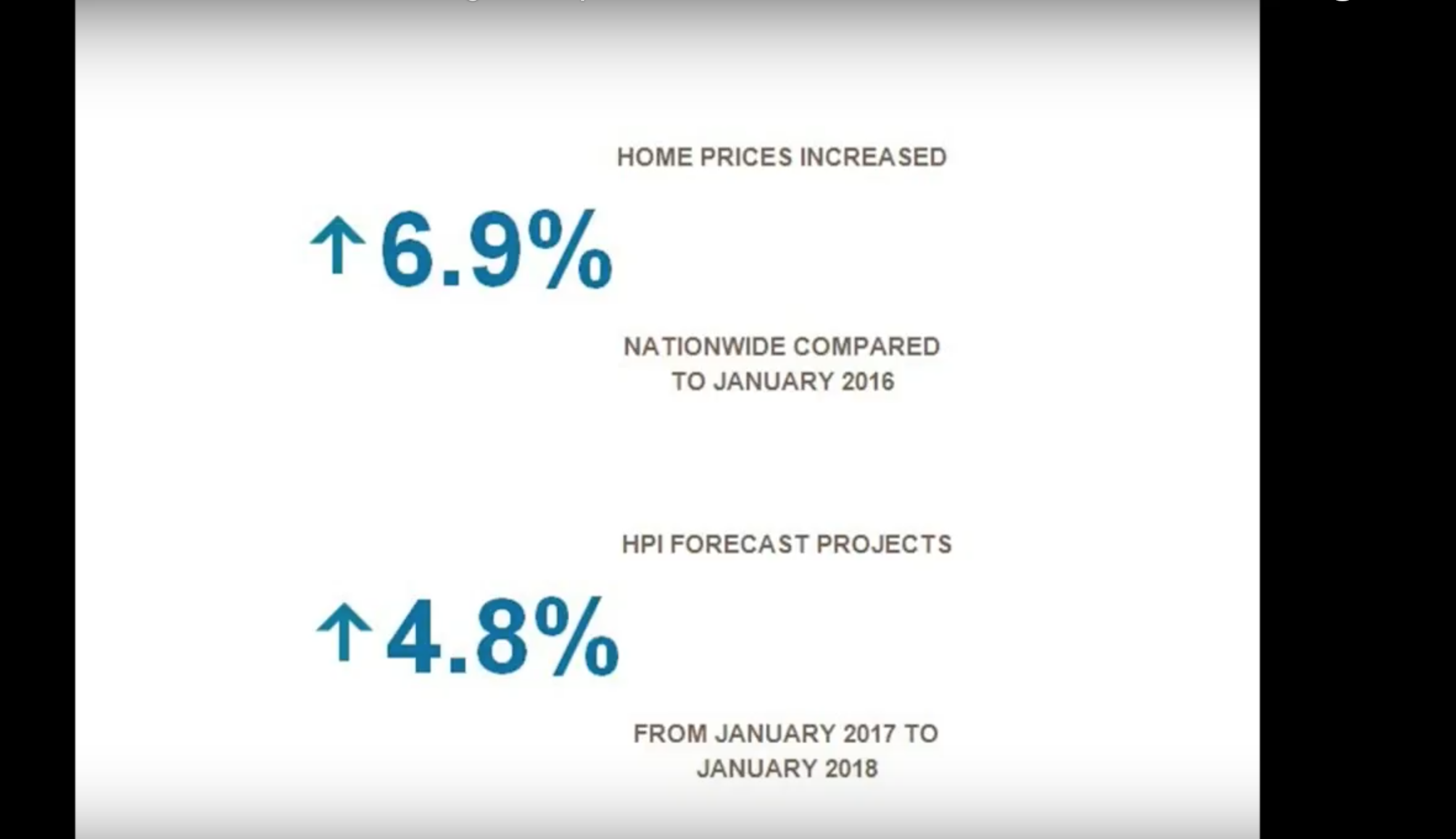 Artwork for March-30-2017-PEAK INSIDE HERE!! Home Price Insights Report