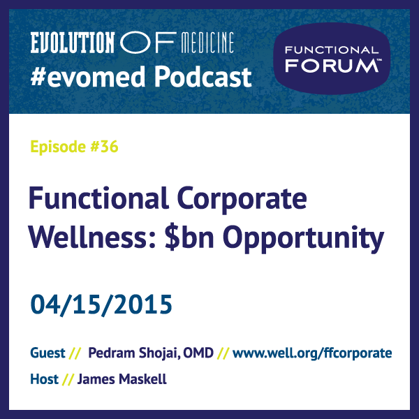 #7 Best Of 2015- Functional Corporate Wellness: $bn Opportunity