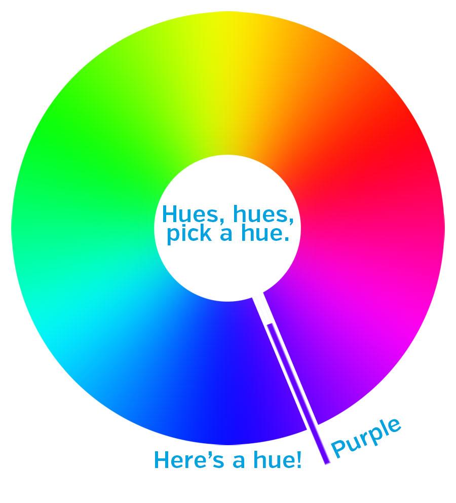 hue wheel