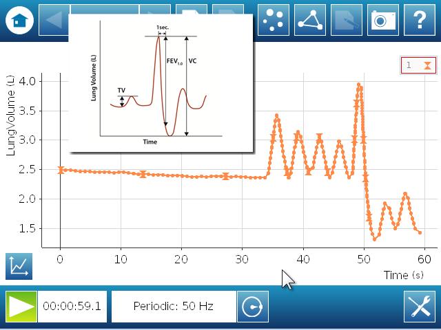 Artwork for Spirometer Part 1