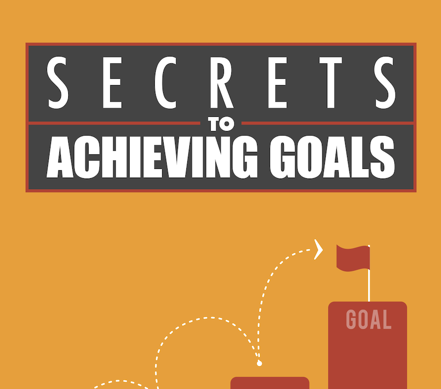 Artwork for 150.first part-How to discover Secrets and Achieving Goals