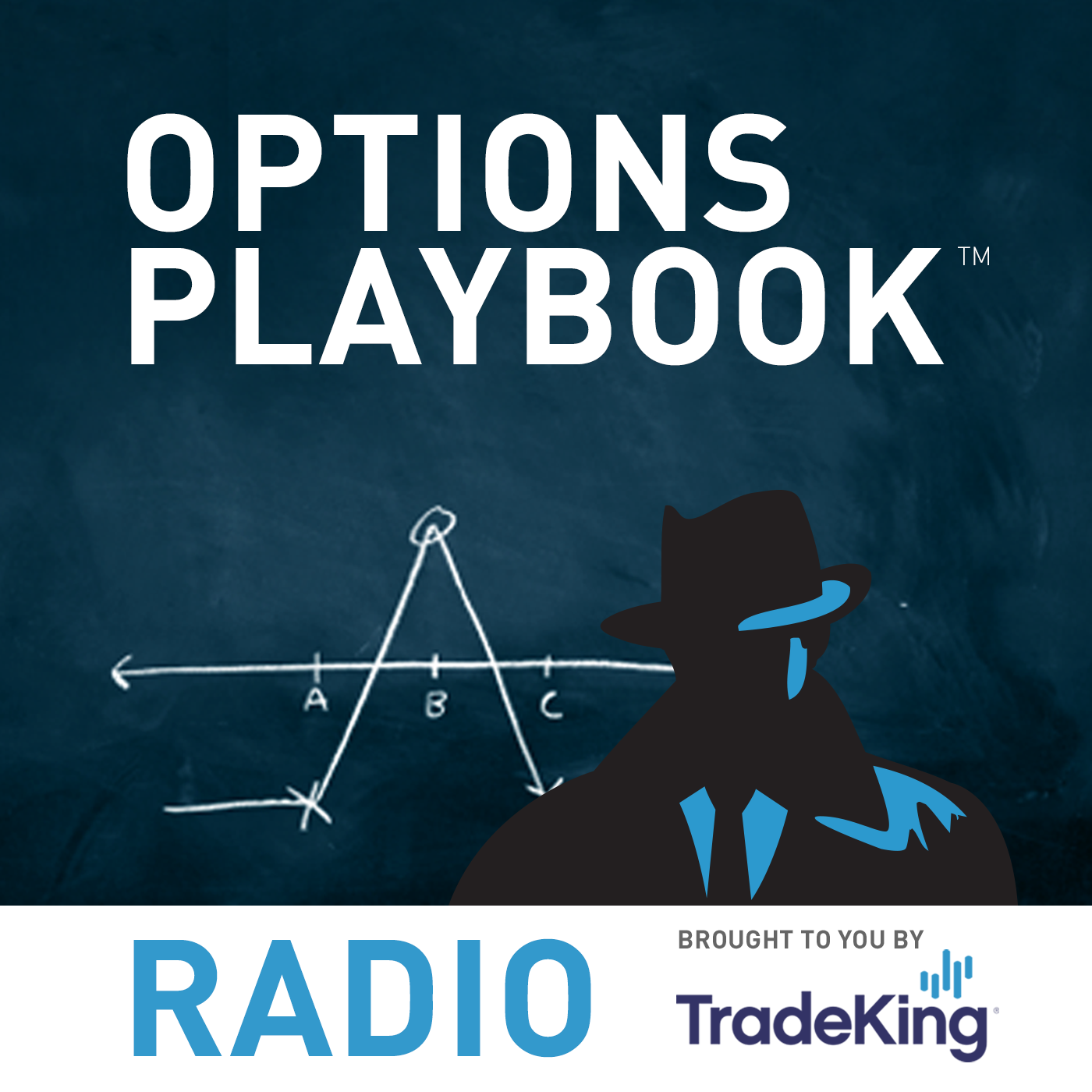Artwork for Options Playbook Radio 95: AMZN Iron Condor