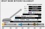 Artwork for #82 3 wenig bekannte Gründe warum dies erst der Anfang des Krypto Booms ist!