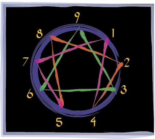 The Dynamic Enneagram logo