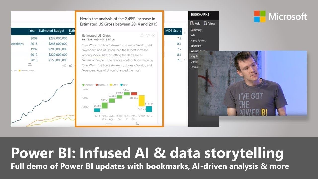 Artwork for New AI-driven analytics and data storytelling in Power BI
