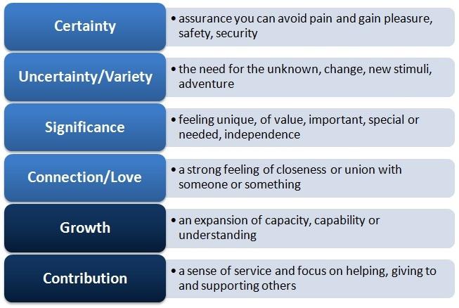 Image: Aligned Future Content: Tony Robbins