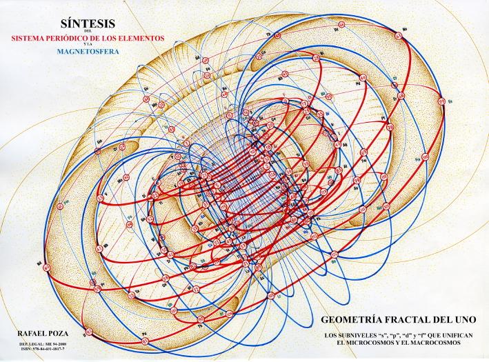 Geometría Fractal Del Uno - Rafael Poza