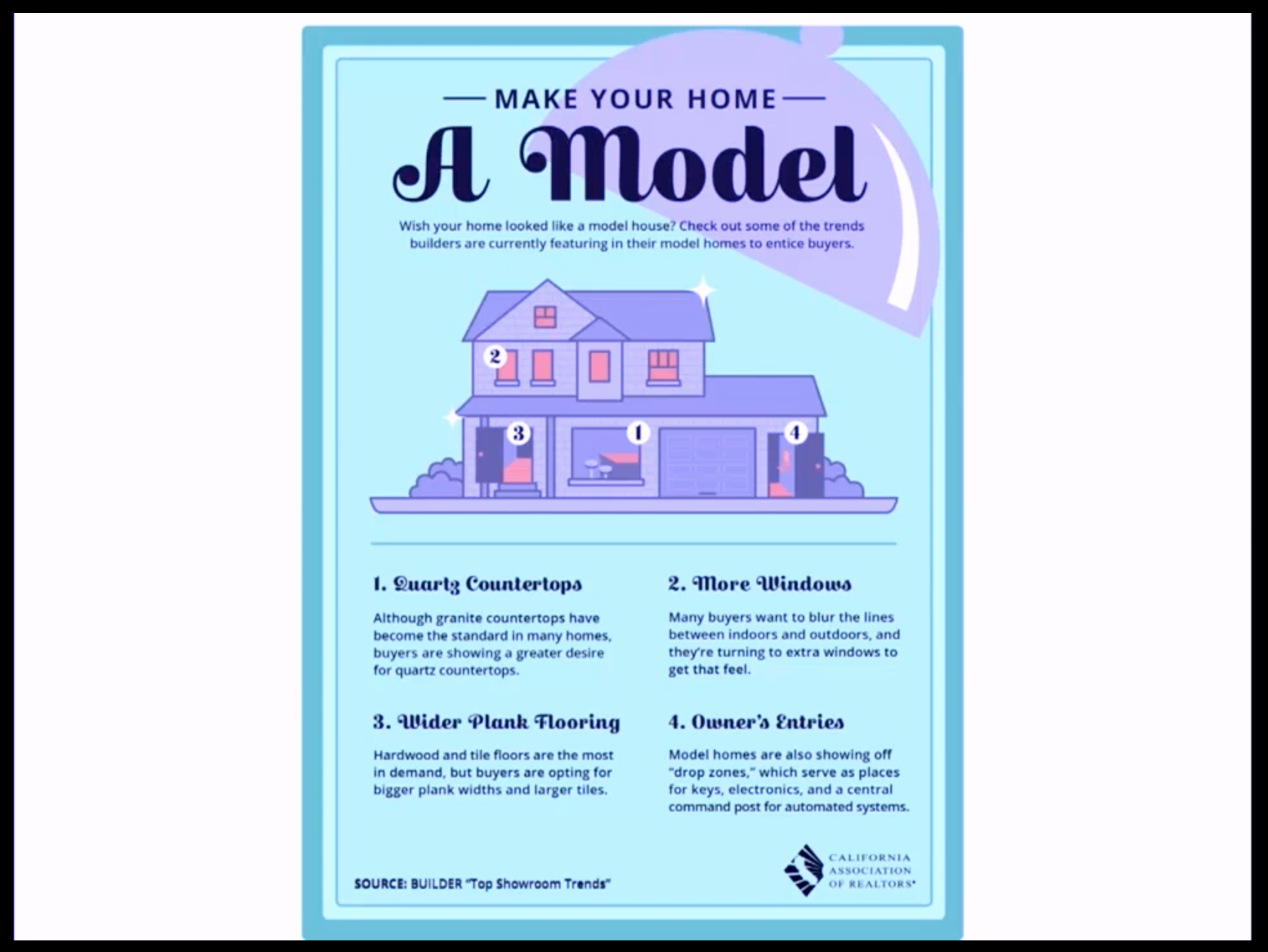 Artwork for August-4-2017-WANT to make your home look like a MODEL HOME