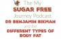 Artwork for Episode 37: Benjamin Bikman and The Different Types of Body Fat