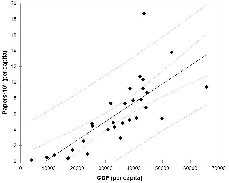 bibliometrics graph