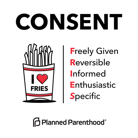 FRIES Consent Model - Planned Parenthood