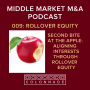 Artwork for MM M&A 009: Second Bite at the Apple - Aligning Interests through Rollover Equity
