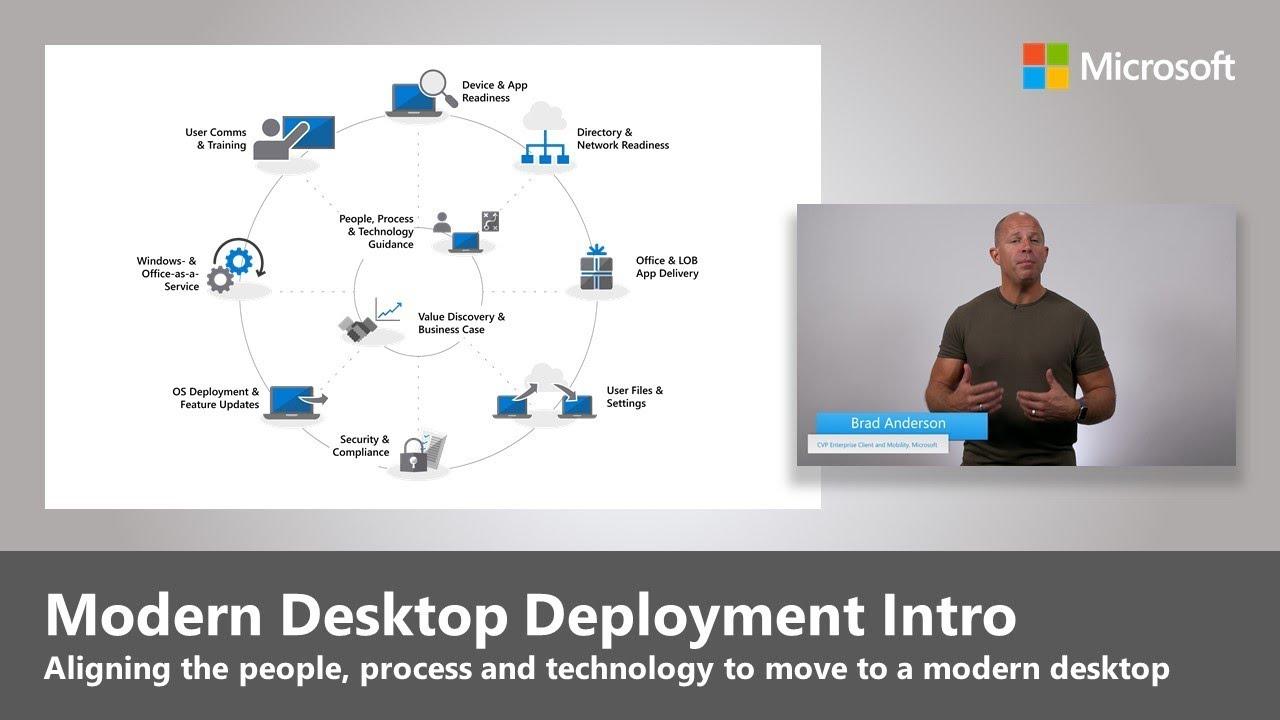 Artwork for Getting Started with Modern Desktop Deployment