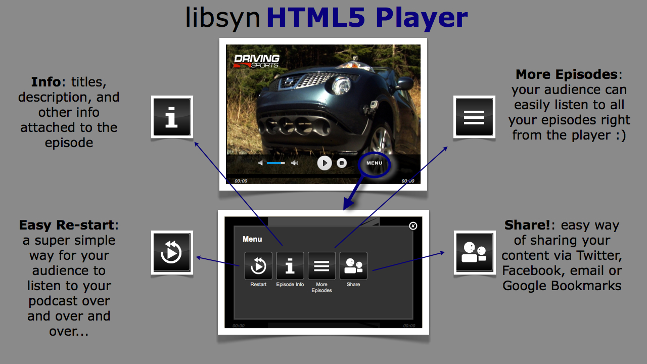 audio and video html 5 player for podcasts
