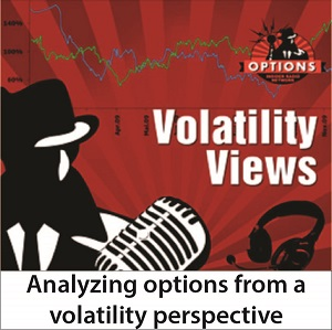 Artwork for Volatility Views 315: VIX Worm Turns, Plus FB, AMZN and More