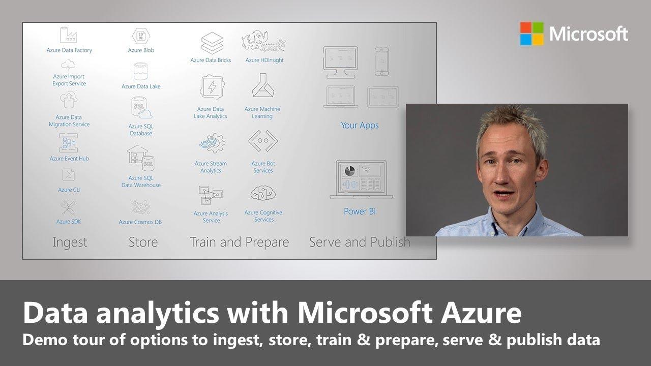 Artwork for Data analytics with Microsoft Azure