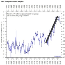 102-120719 In the Treasure Corner - Global Warming and the New CPR