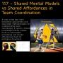 Artwork for 117 – Shared Mental Models vs Shared Affordances in Team Coordination