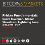 Artwork for Curve Inversion, Global Slowdown, Lightning Loop | Bitcoin & Markets
