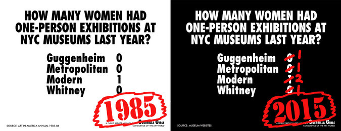 guerrilla girl museum statistics 1985 vs 2015
