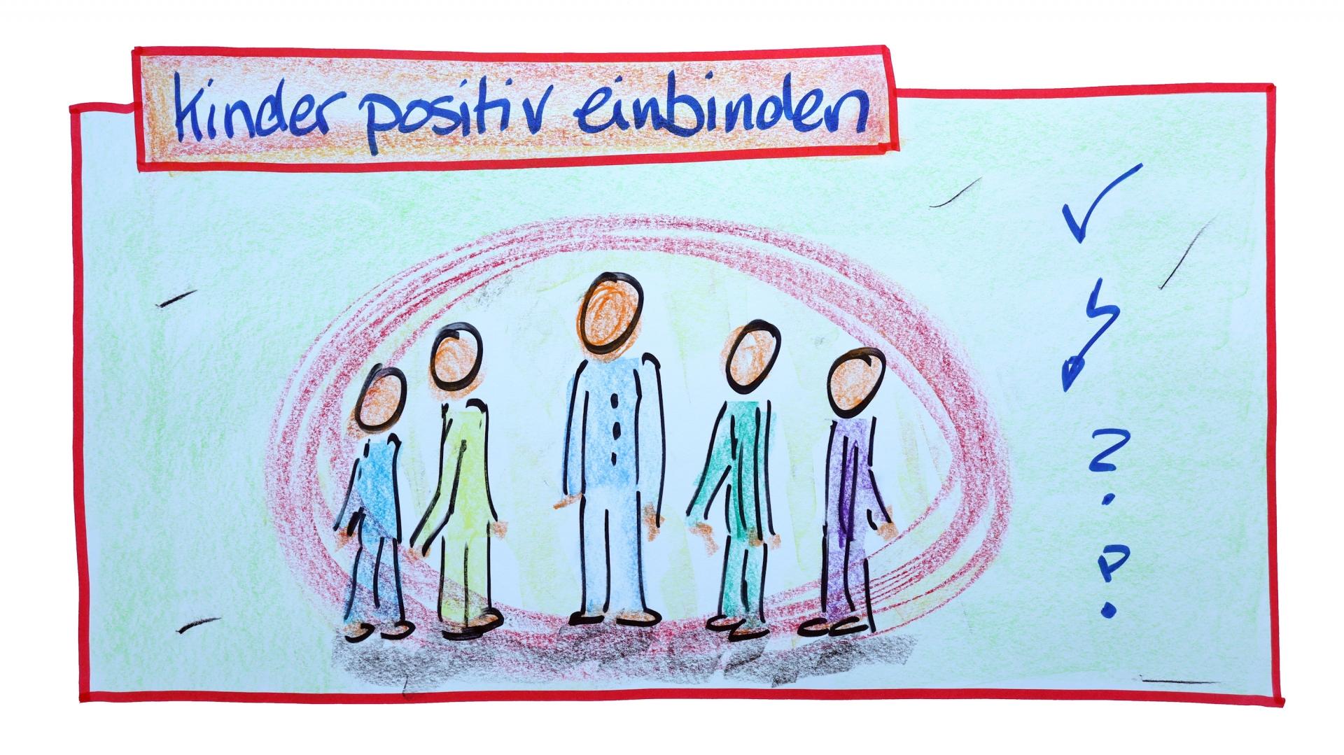 142 – Kinder positiv einbinden
