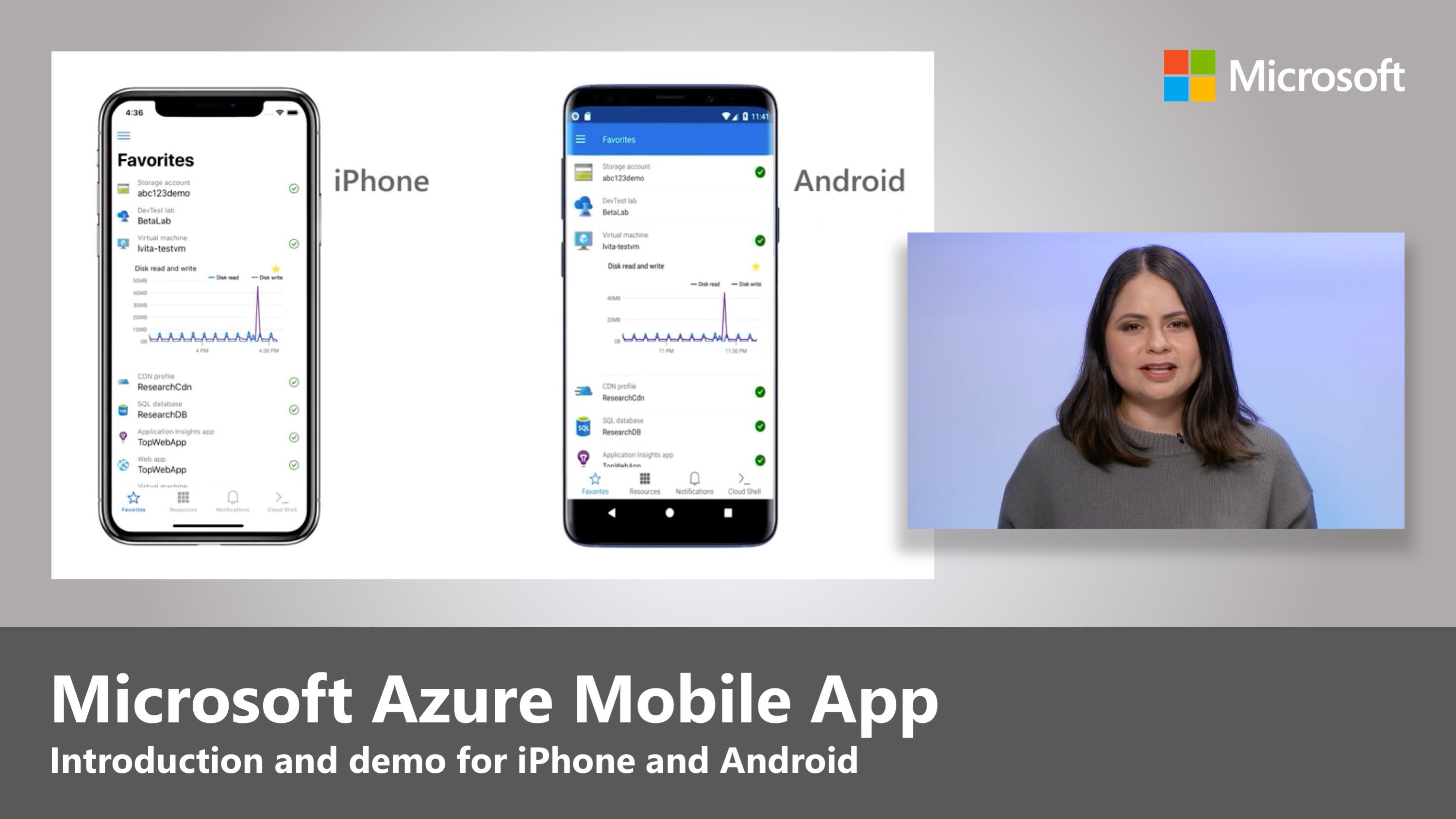 Artwork for Microsoft Azure Mobile App for iPhone and Android