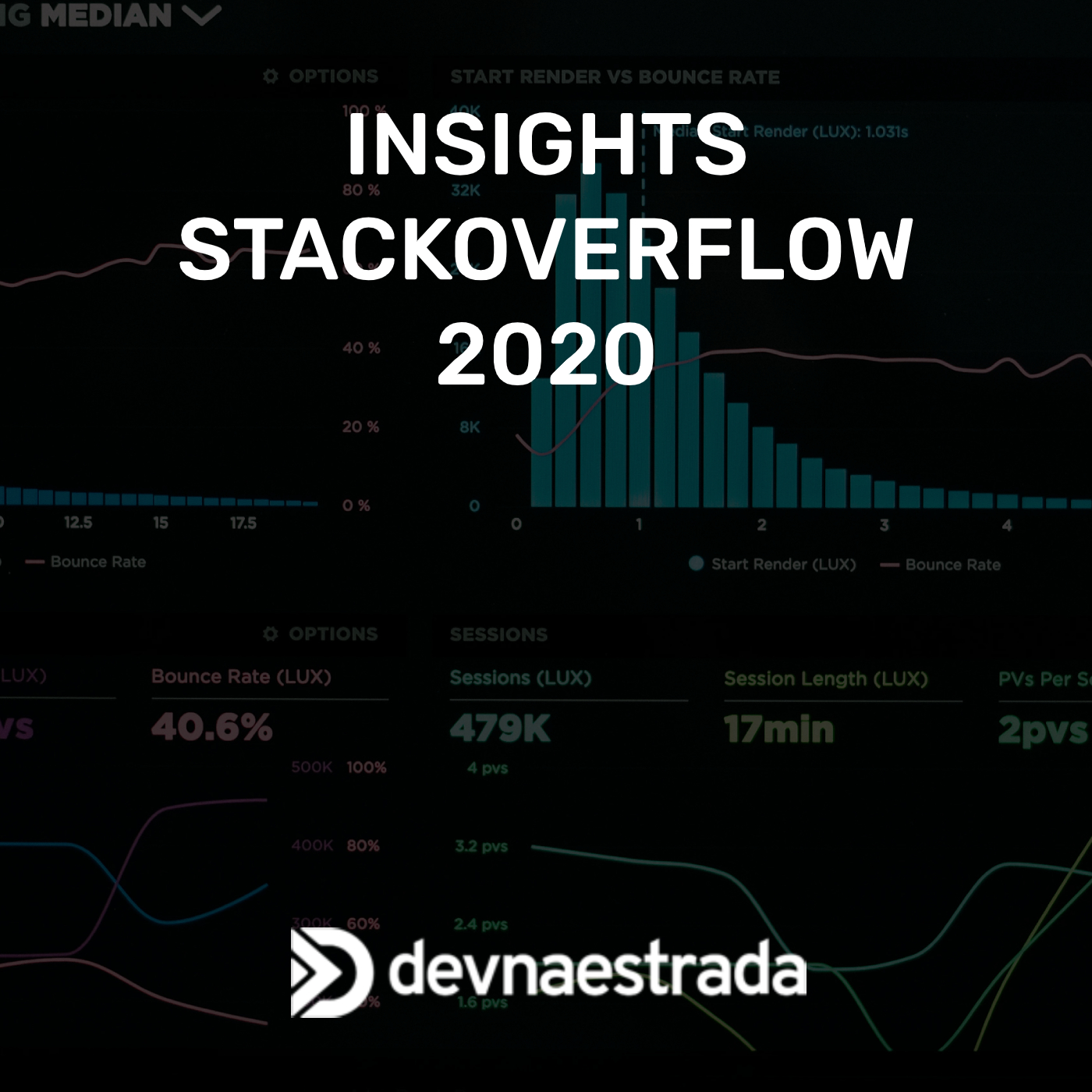 Insights Stackoverflow 2020