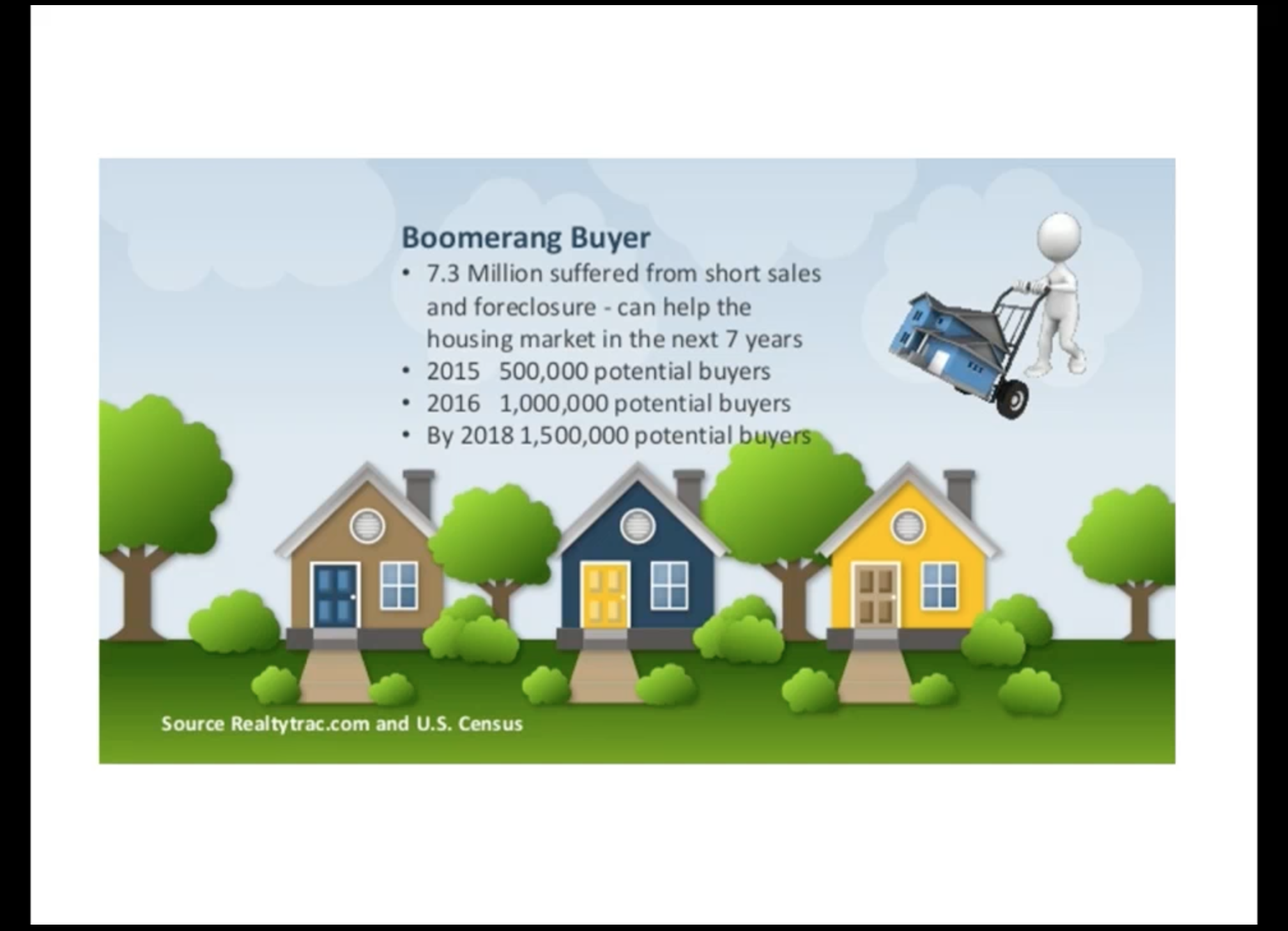Artwork for March-24-2017-BOOM BOOM!!!! – What is a Boomerang Buyer??
