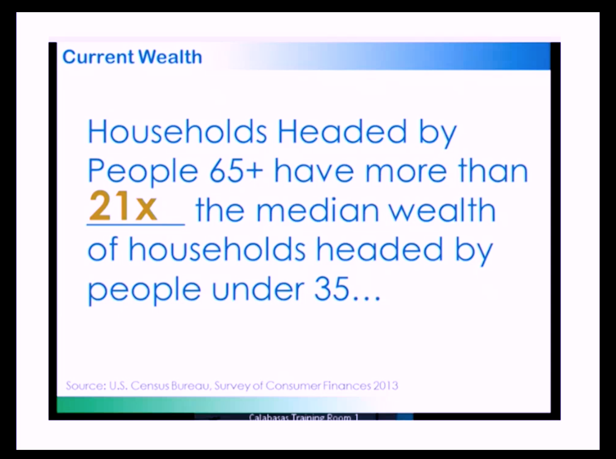 Artwork for June-29-2017- WHO Has 21X the Median Wealth of households headed by people under 35