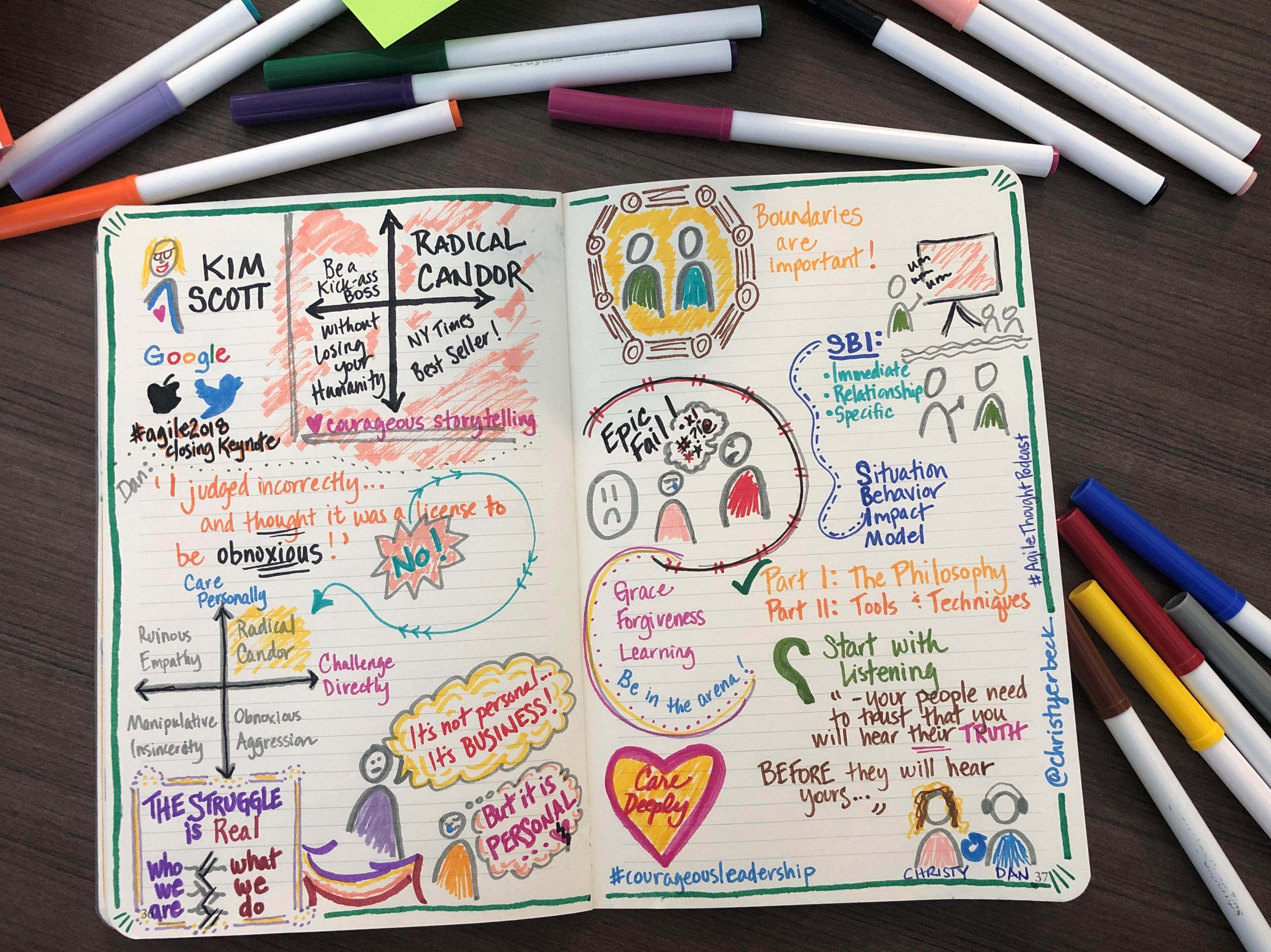 Radical Candor Sketch Note