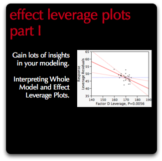 JMP Leverage Plots Part I