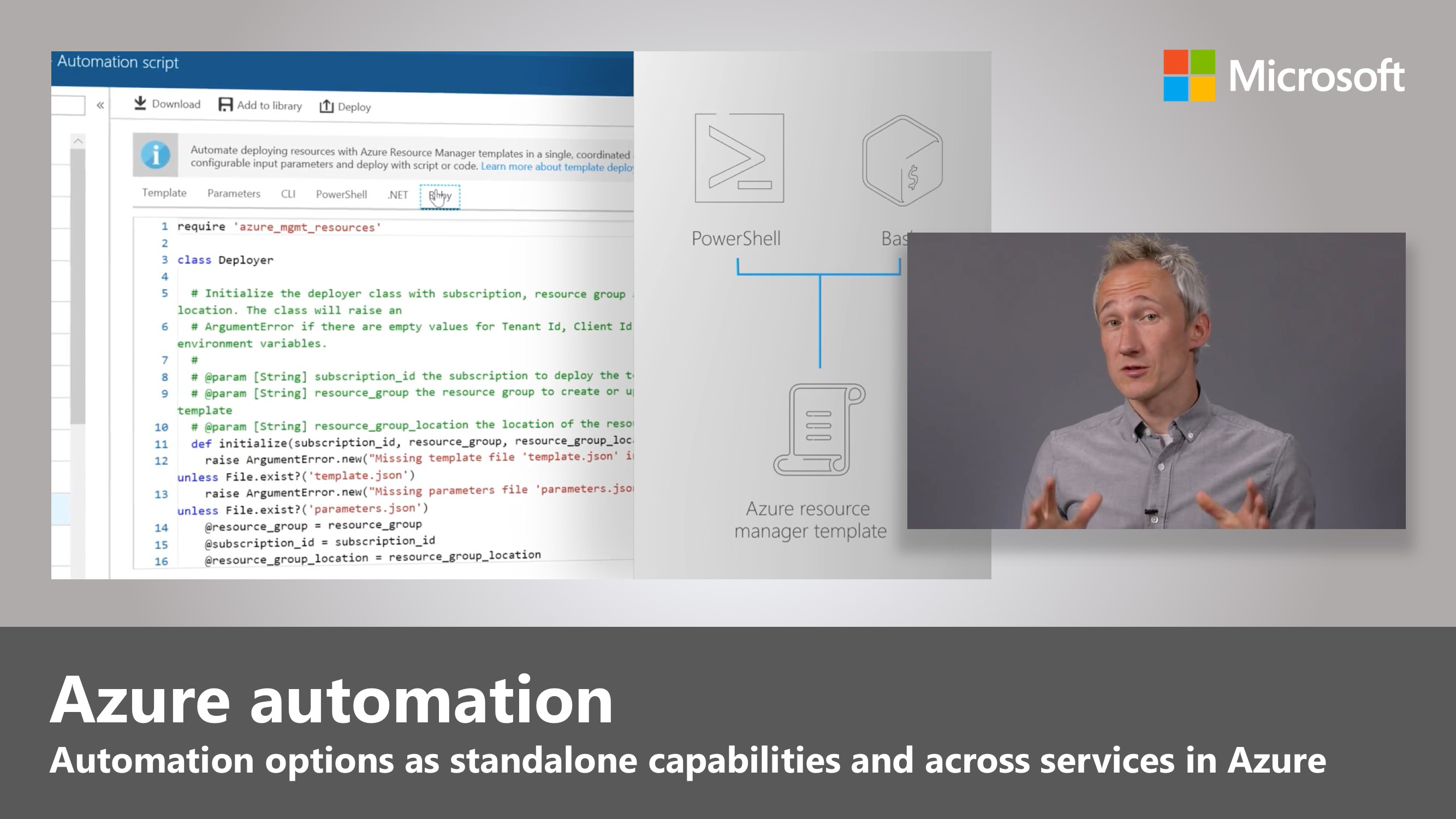Artwork for Automation options within and across services in Azure