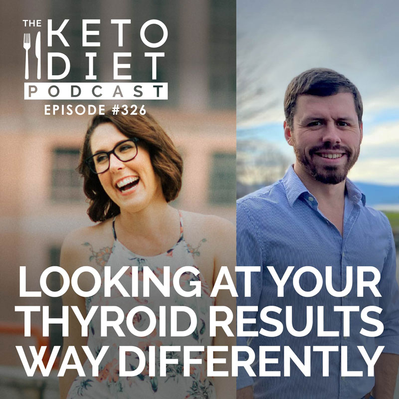 #326: Your Thyroid Test Results with Michael Rutherford