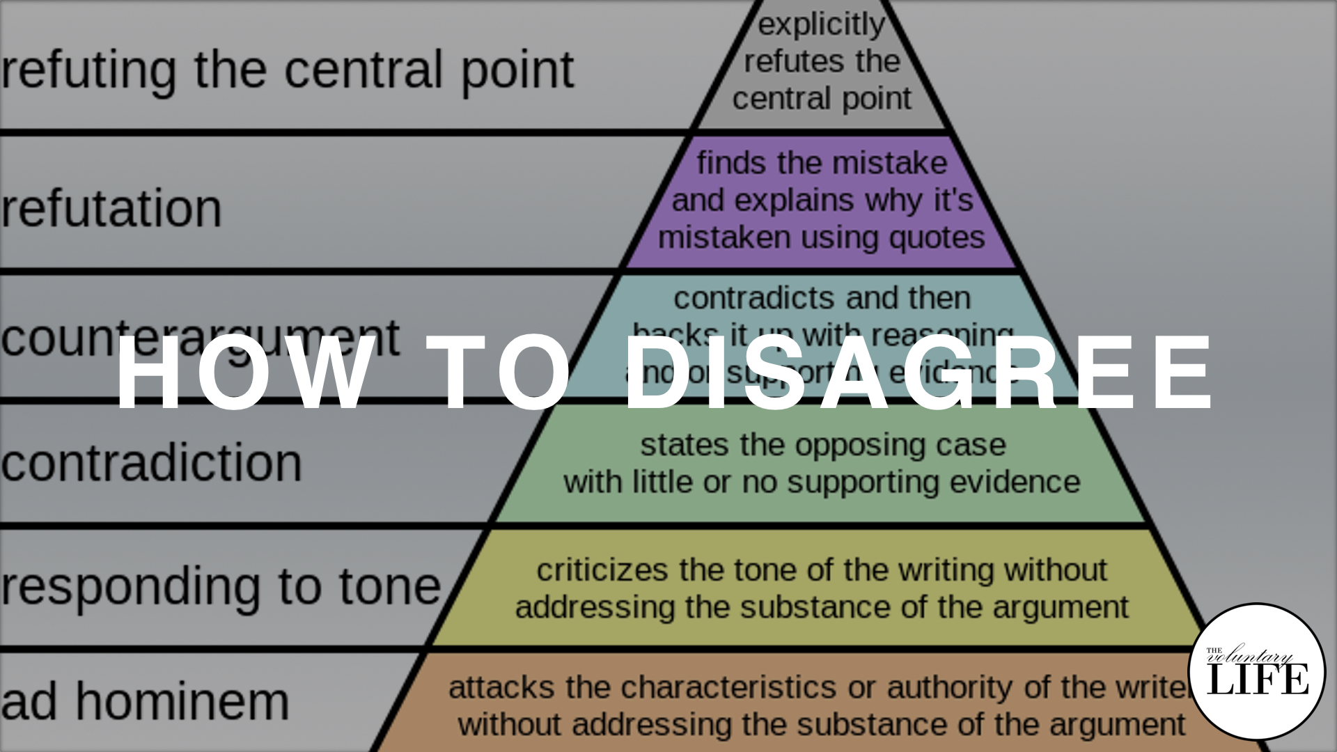 280 How To Disagree