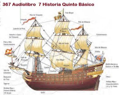 367 ChilePodcat Audio Libro 7 Historia Quinto Basico