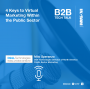 Artwork for Ep. 81 4 Keys to Virtual Marketing Within the Public Sector