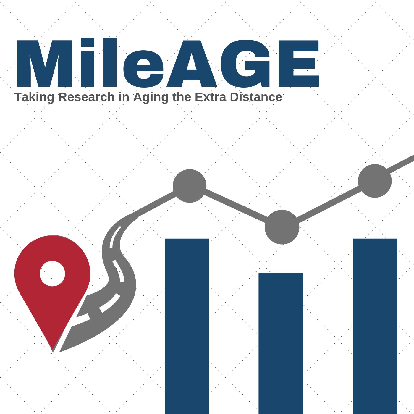 MileAGE Podcast show art