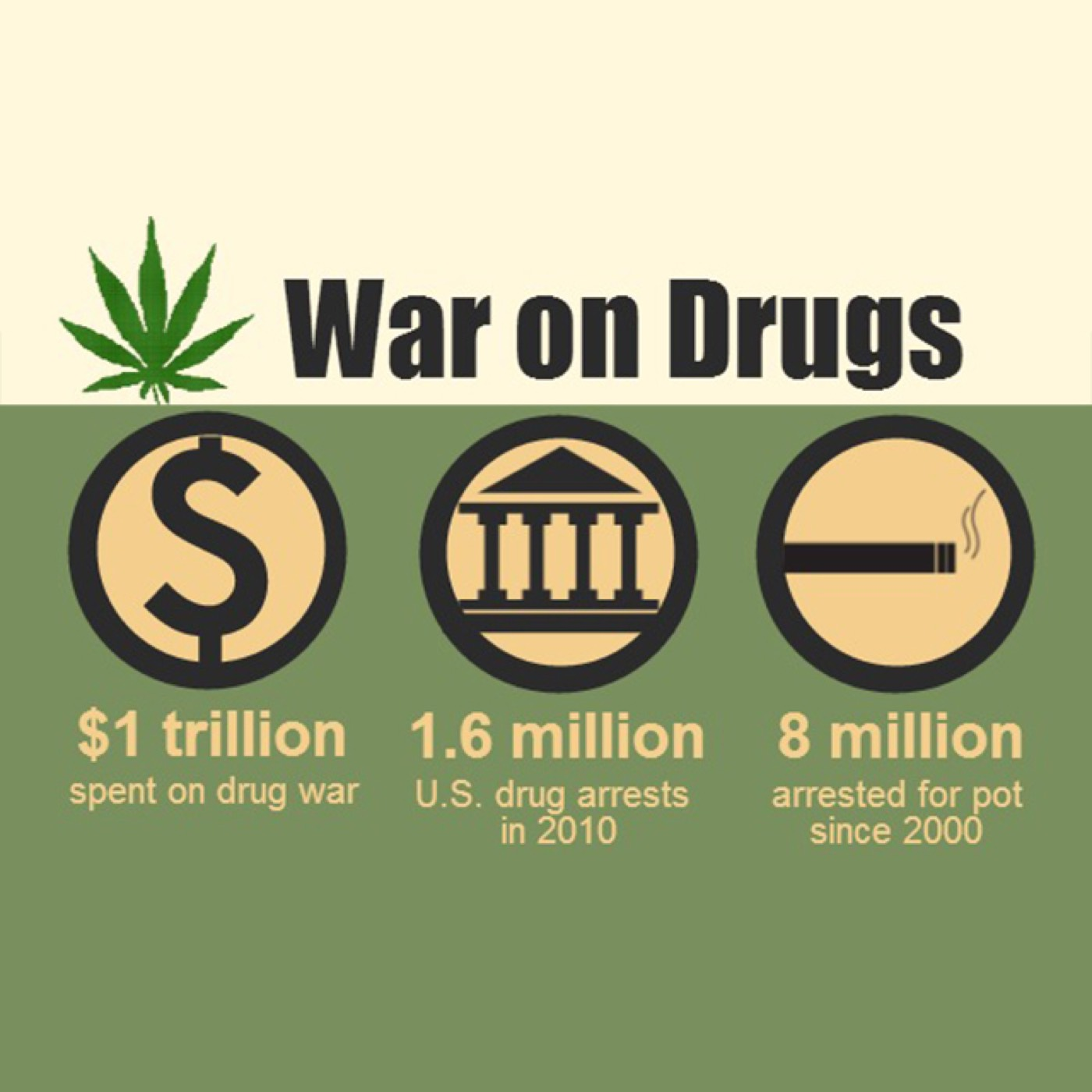 (2015/06/09) Looking to avert further tragedy (War on Drugs™)