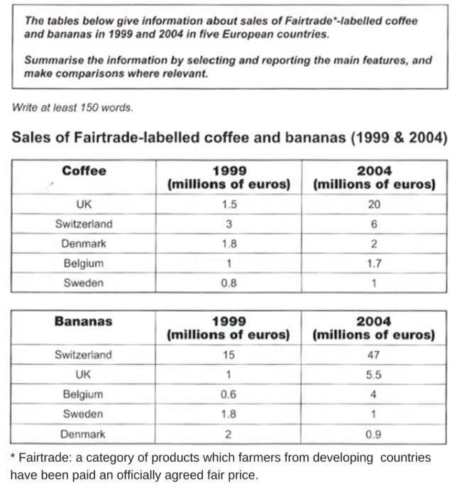 sales of coffee