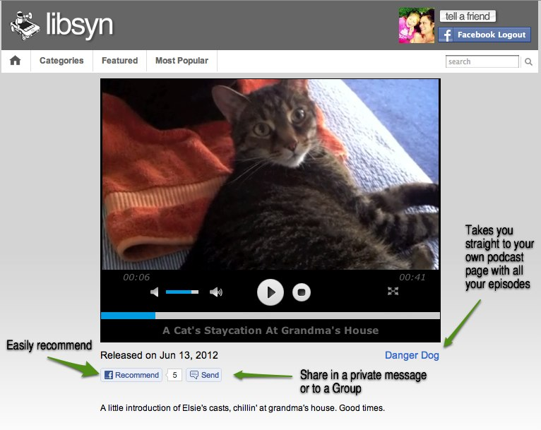 the libsyn podcast player in Facebook is for listening to podcasts from Facebook