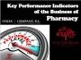 Artwork for The Key Performance Indicators of Pharmacy Business - Pharmacy Podcast Episode 311