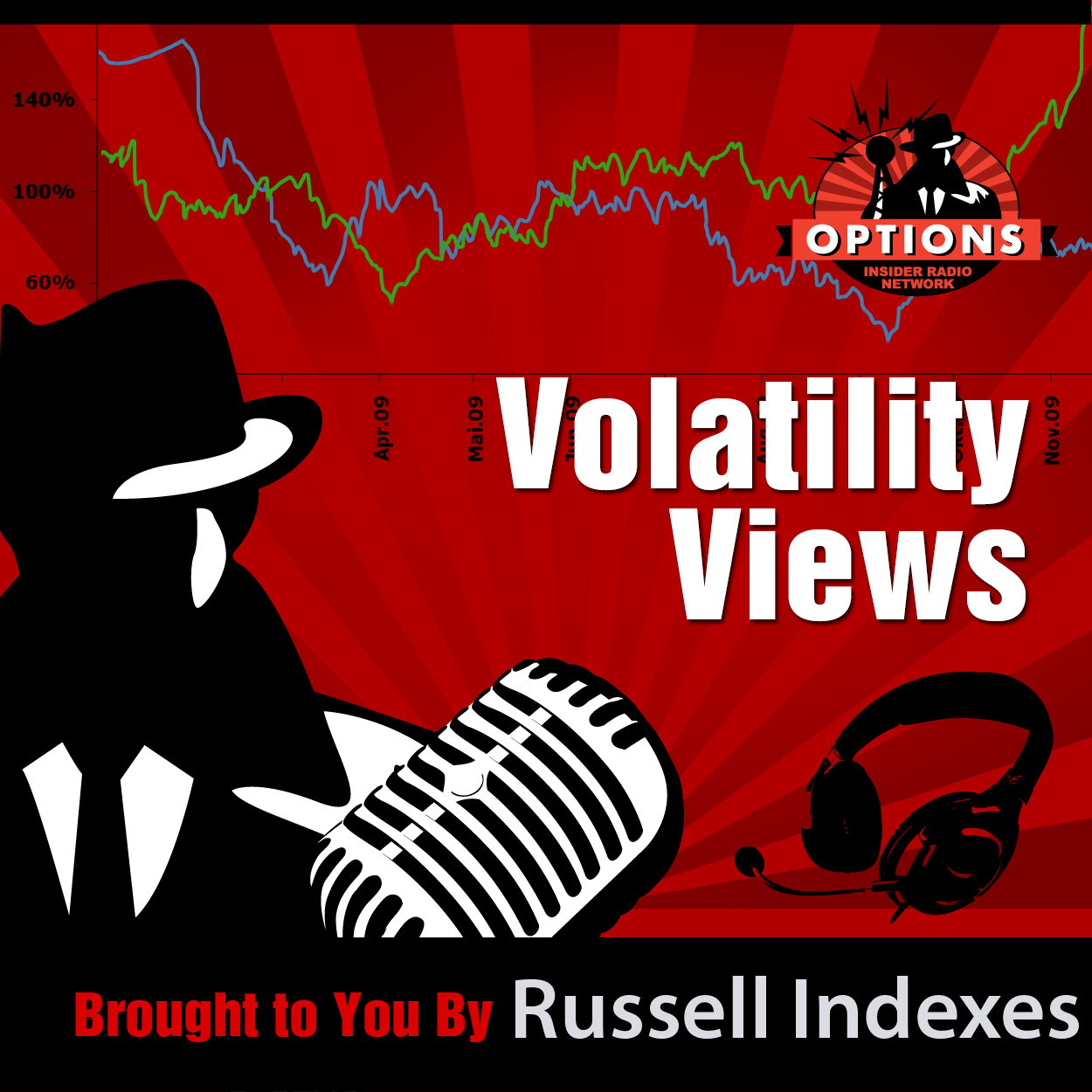 Artwork for Volatility Views 119: Craziest Week Ever
