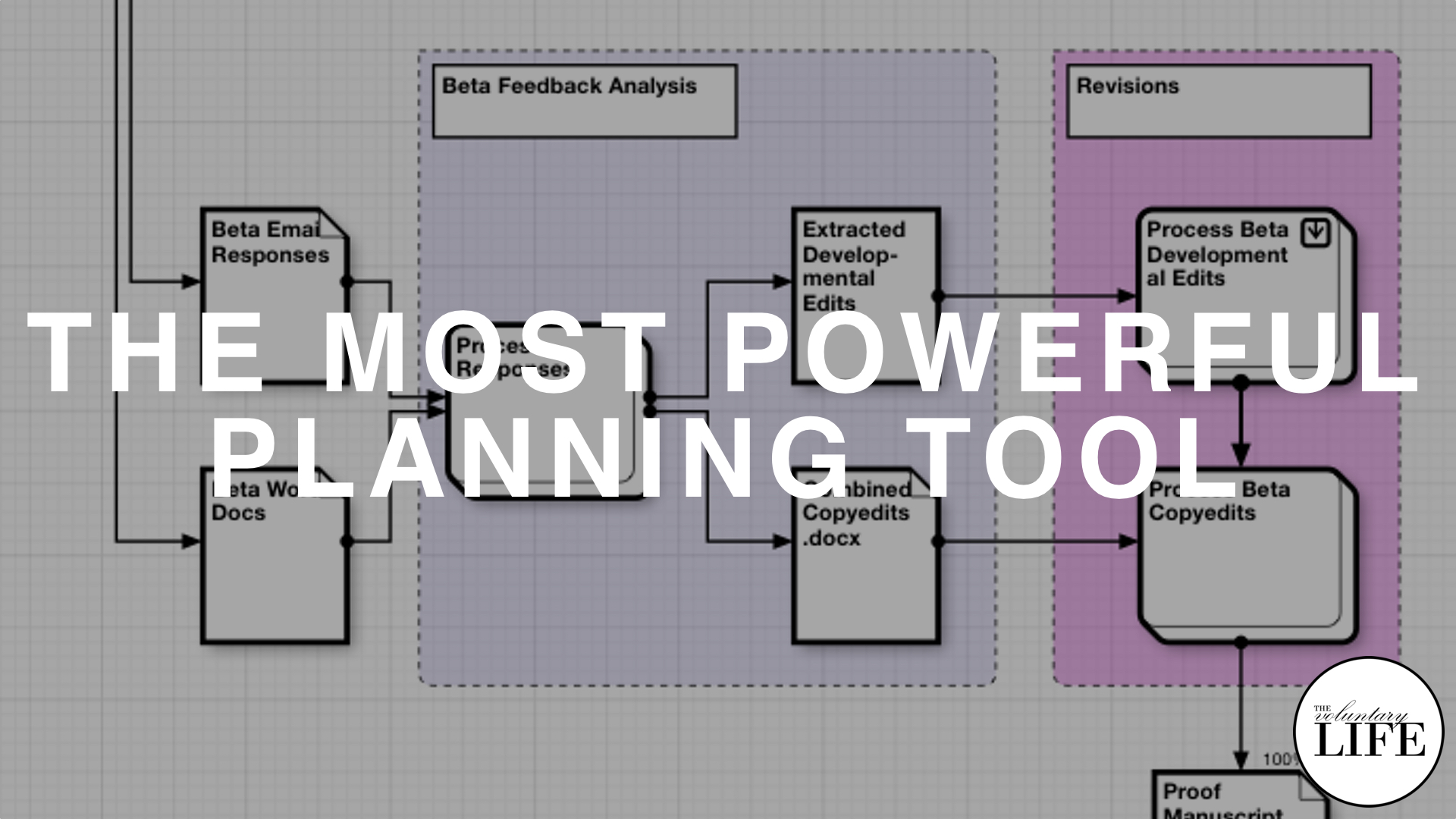205 The Most Powerful Planning Tool I Know