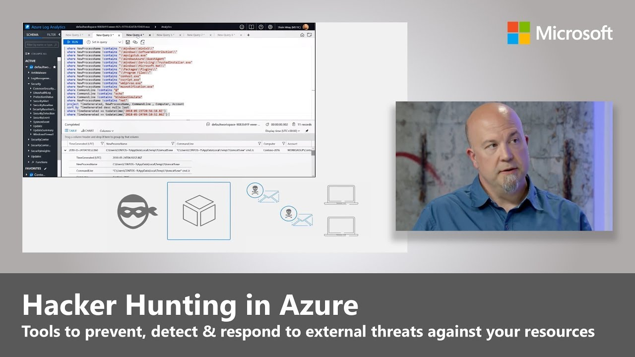 Artwork for Hacker Hunting and Built-In Protections with Microsoft Azure